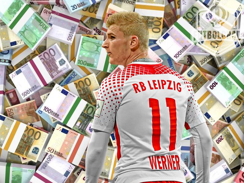 Timo Werner – A lesson in football economics
