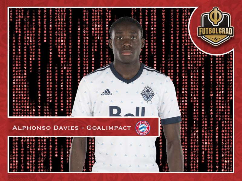 Goalimpact and the metrics behind Alphonso Davies