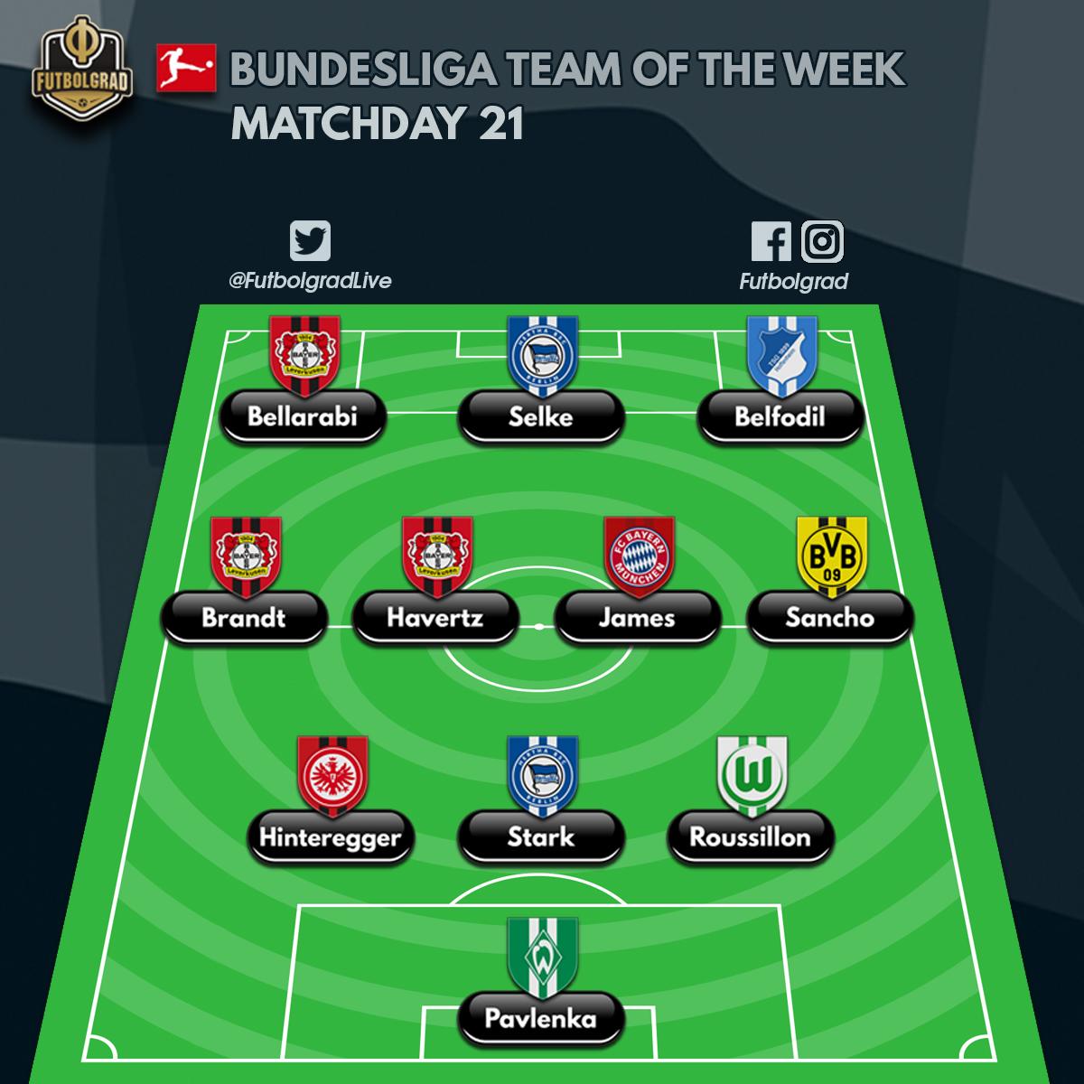 Bundesliga – Team of the Week – Matchday 21