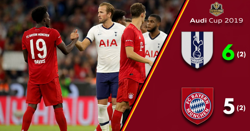 Audi Cup: Alponso Davies stars for Bayern in defeat to Tottenham